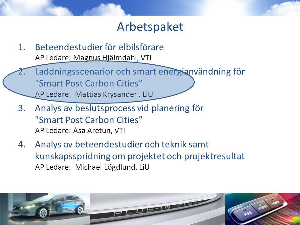 Arbetspaket Beteendestudier för elbilsförare AP Ledare: Magnus Hjälmdahl, VTI.