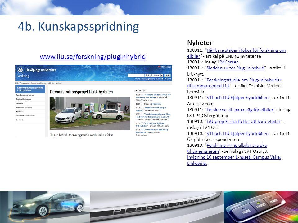 4b. Kunskapsspridning Nyheter www.liu.se/forskning/pluginhybrid