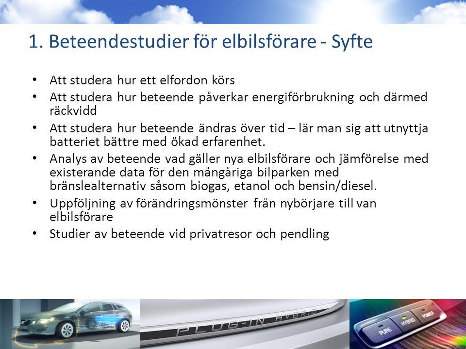 1. Beteendestudier för elbilsförare - Syfte