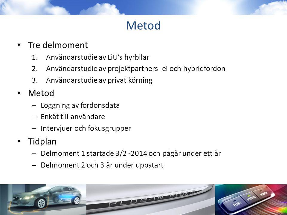 Metod Tre delmoment Metod Tidplan Användarstudie av LiU's hyrbilar