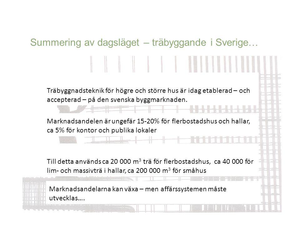 Summering av dagsläget – träbyggande i Sverige…
