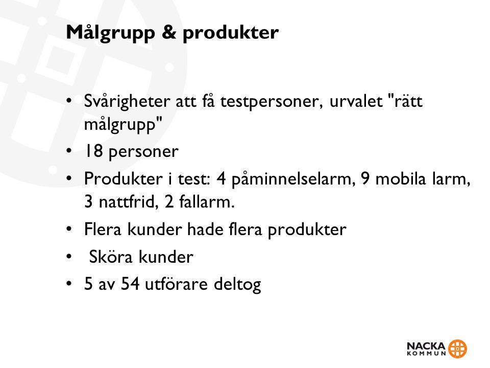 Målgrupp & produkter Svårigheter att få testpersoner, urvalet rätt målgrupp 18 personer.