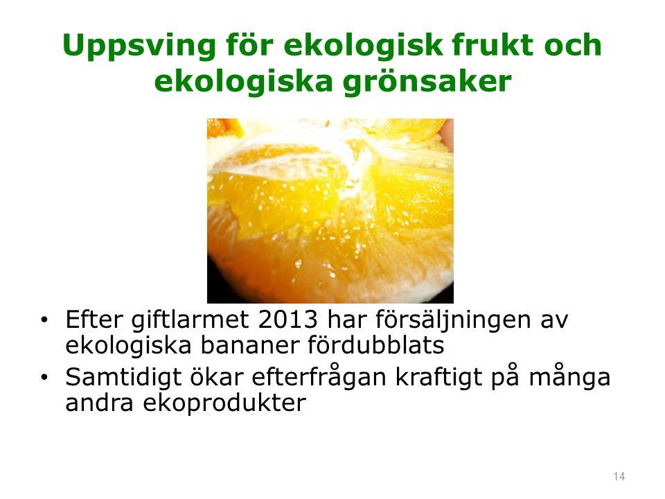 Uppsving för ekologisk frukt och ekologiska grönsaker