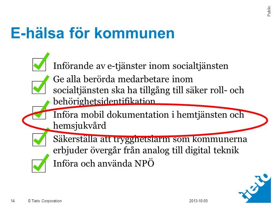 E-hälsa för kommunen Införande av e-tjänster inom socialtjänsten