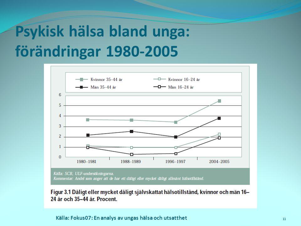 Psykisk hälsa bland unga: förändringar 1980-2005