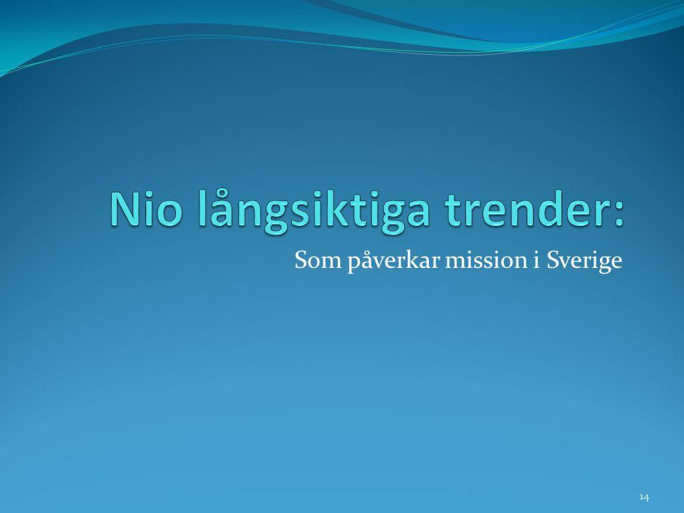 Nio långsiktiga trender: