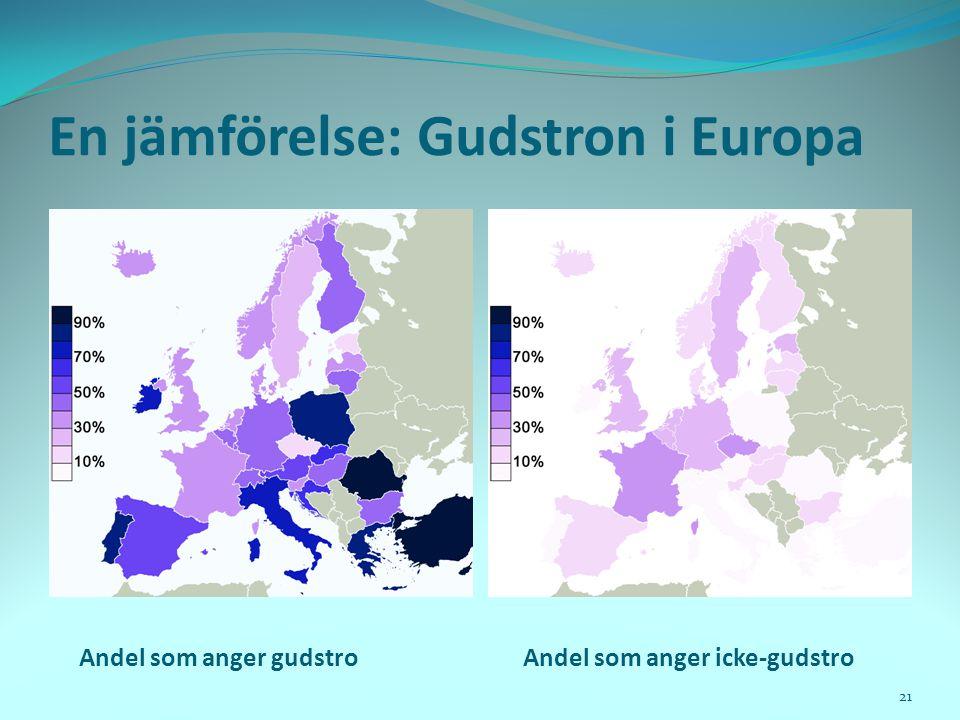 En jämförelse: Gudstron i Europa