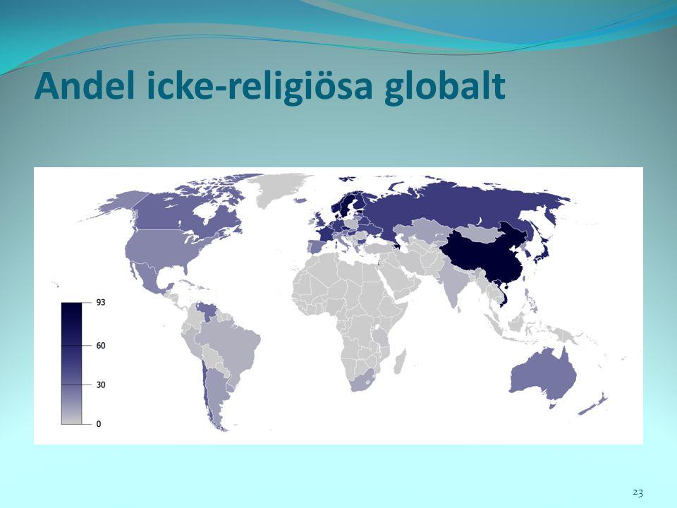 Andel icke-religiösa globalt