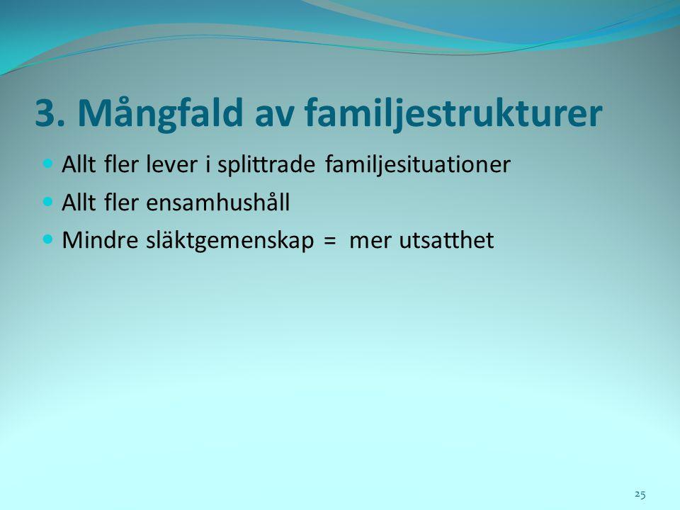 3. Mångfald av familjestrukturer