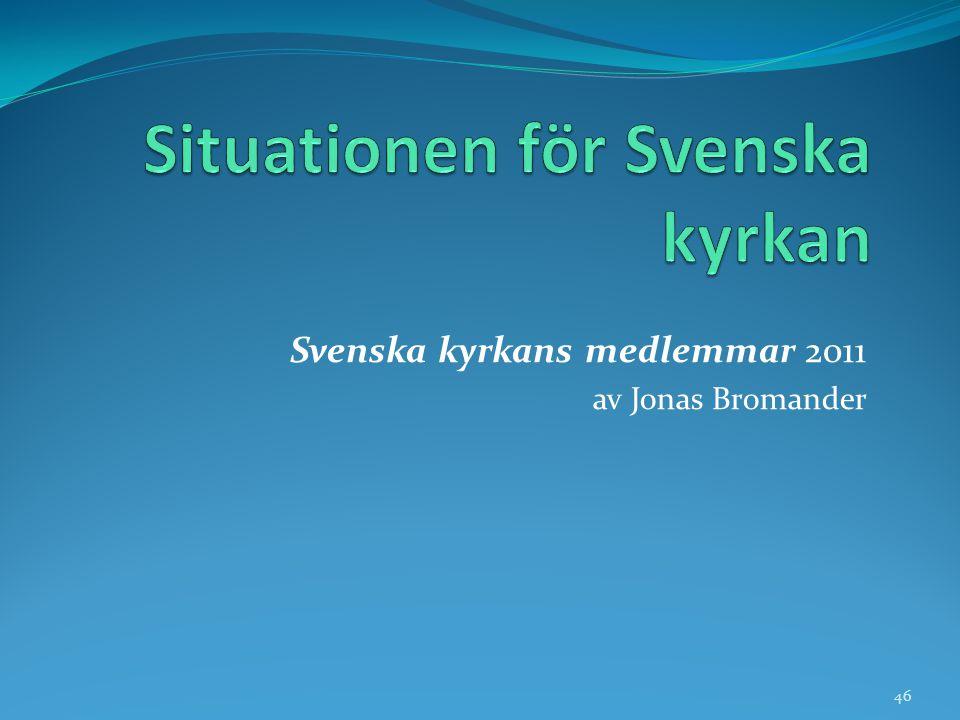 Situationen för Svenska kyrkan