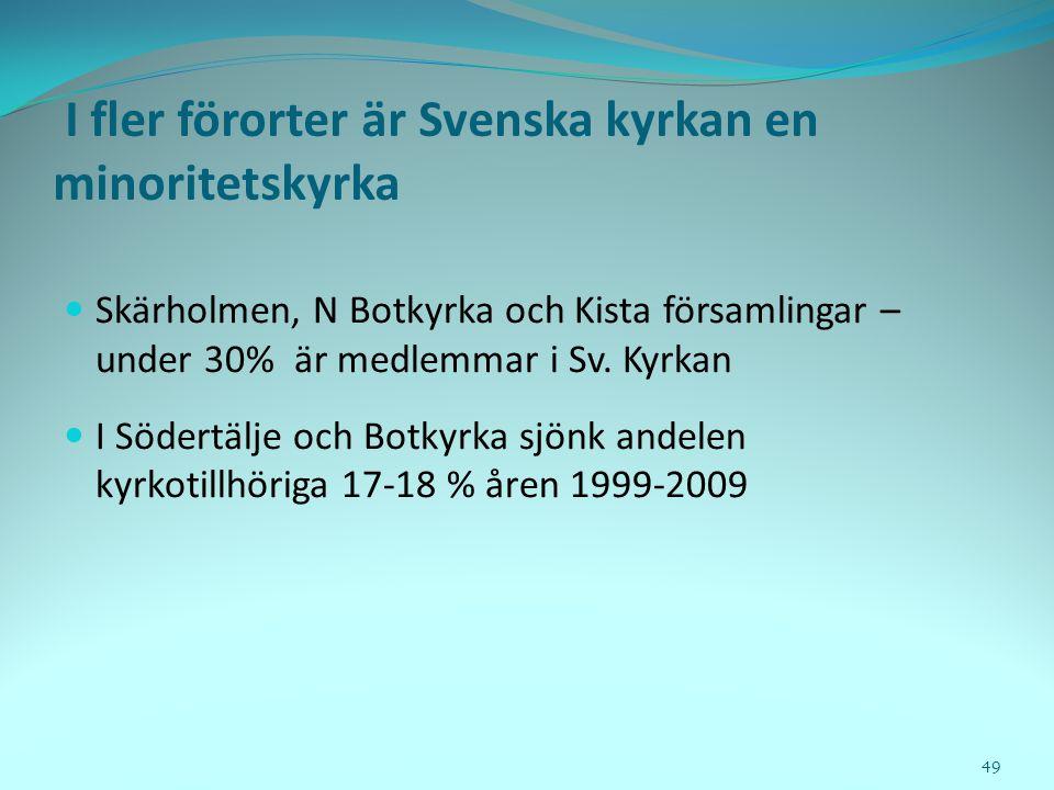 I fler förorter är Svenska kyrkan en minoritetskyrka
