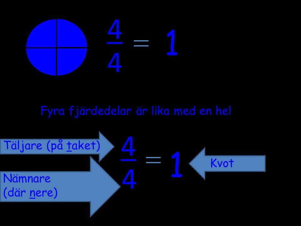 1 1 4 4 Fyra fjärdedelar är lika med en hel Täljare (på taket) Kvot