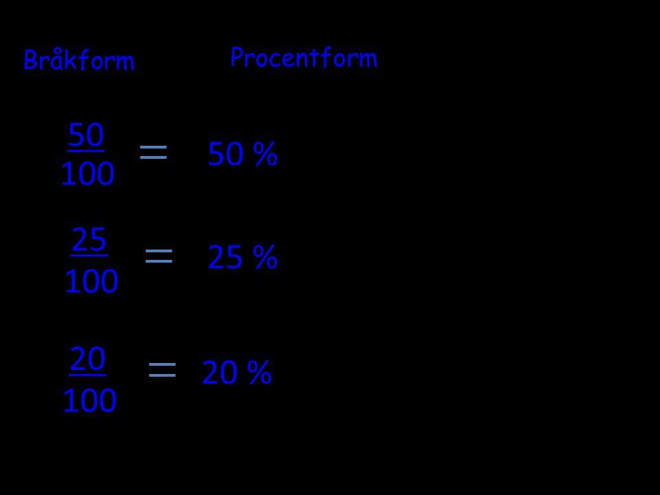 Bråkform Procentform 50 100 50 % 25 100 25 % 20 100 20 %