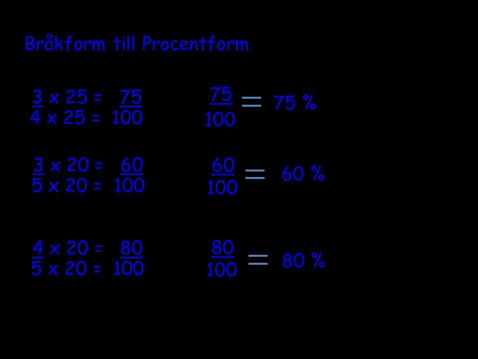Bråkform till Procentform