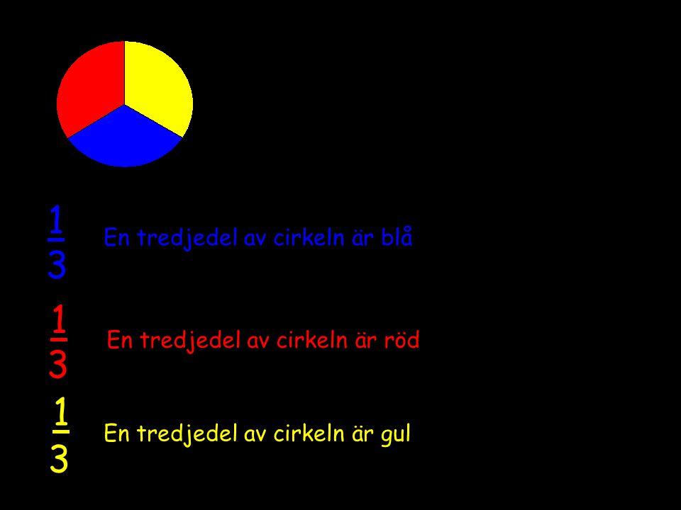 1 3 1 3 1 3 En tredjedel av cirkeln är blå