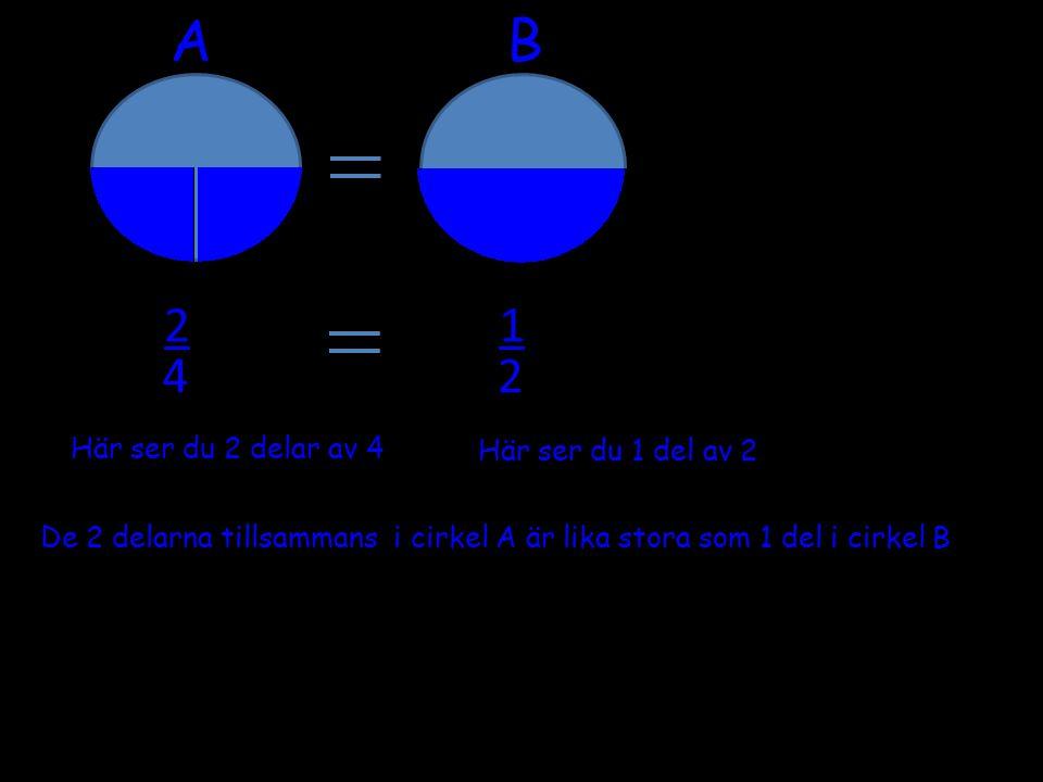 A B 2 1 4 2 Här ser du 2 delar av 4 Här ser du 1 del av 2