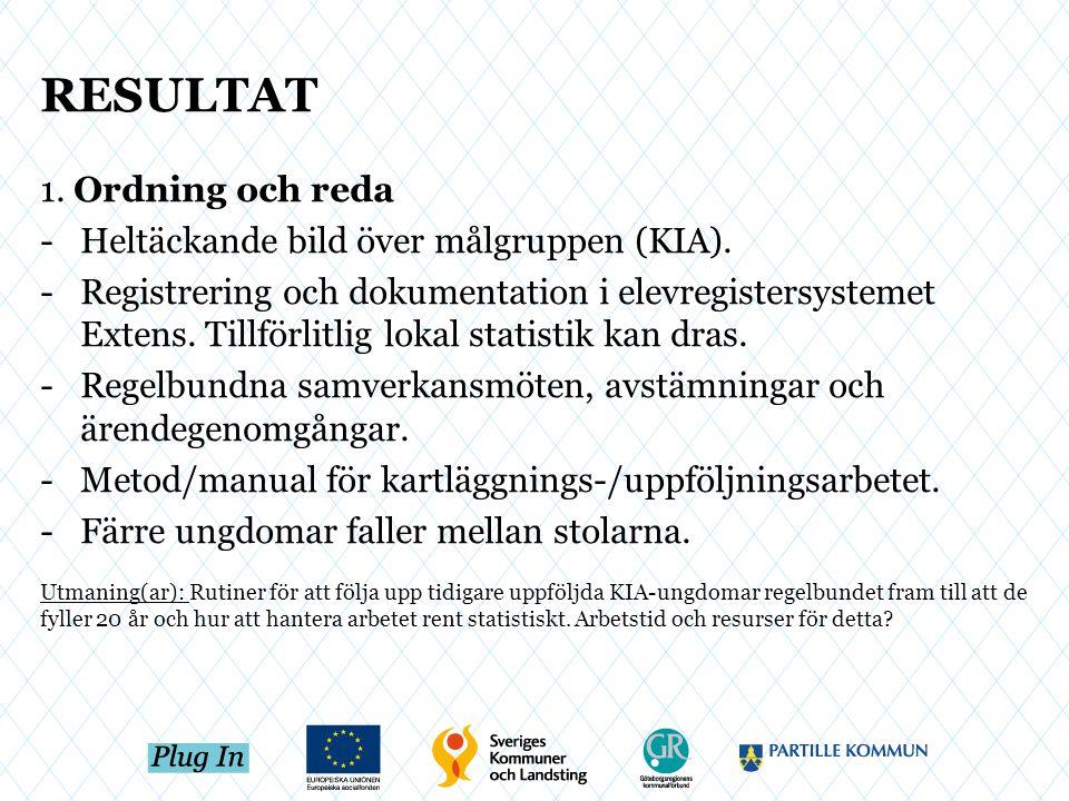 RESULTAT 1. Ordning och reda Heltäckande bild över målgruppen (KIA).