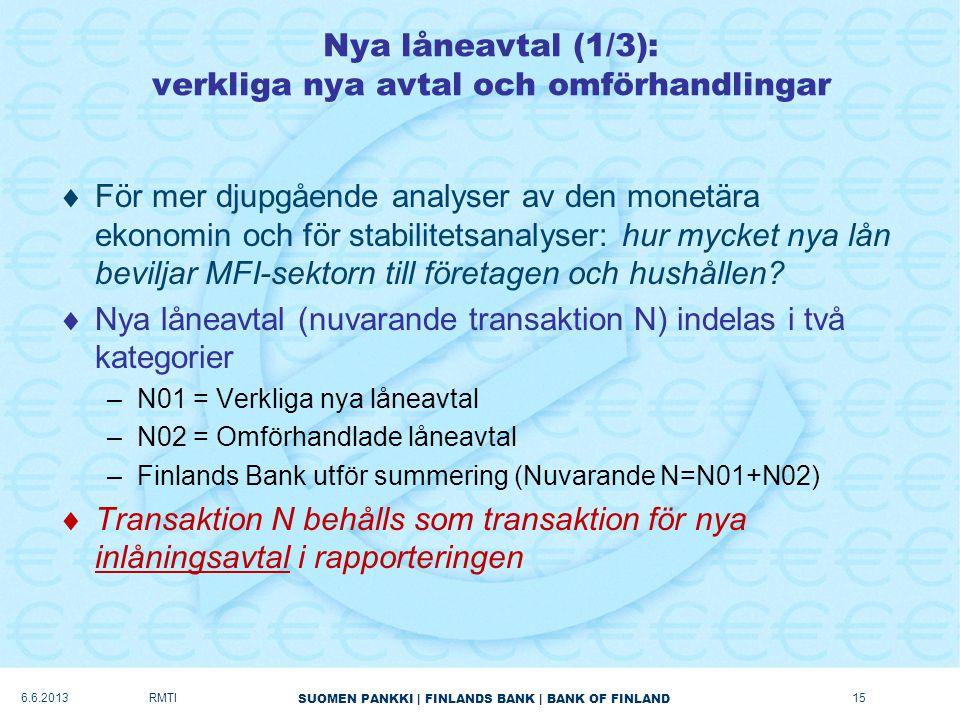 Nya låneavtal (1/3): verkliga nya avtal och omförhandlingar