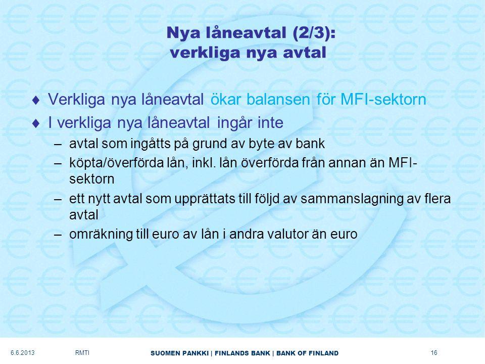 Nya låneavtal (2/3): verkliga nya avtal