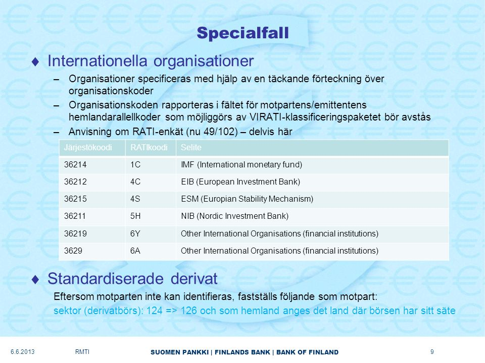 Internationella organisationer