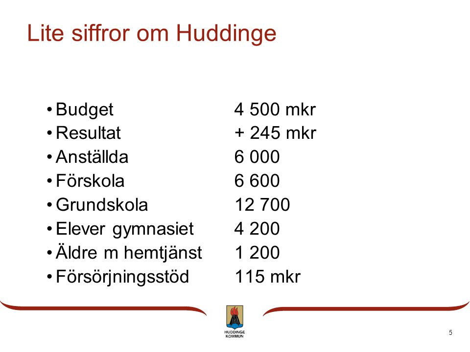 Lite siffror om Huddinge
