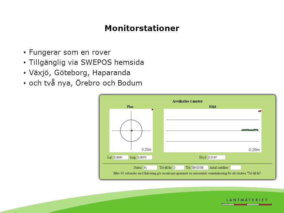 Monitorstationer Fungerar som en rover Tillgänglig via SWEPOS hemsida