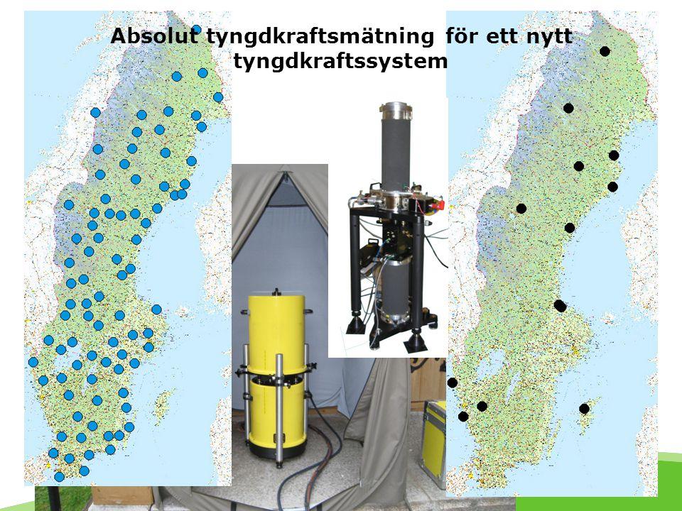 Absolut tyngdkraftsmätning för ett nytt tyngdkraftssystem
