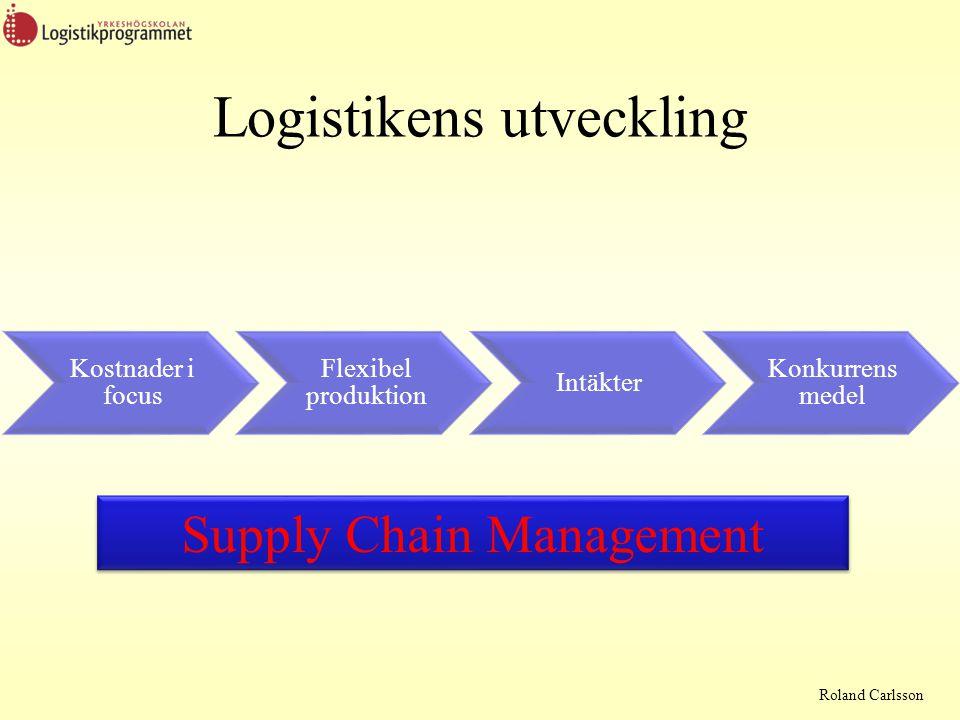 Logistikens utveckling