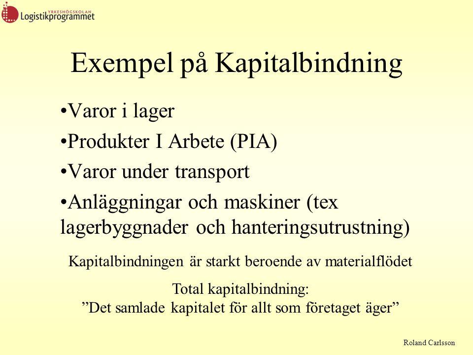 Exempel på Kapitalbindning