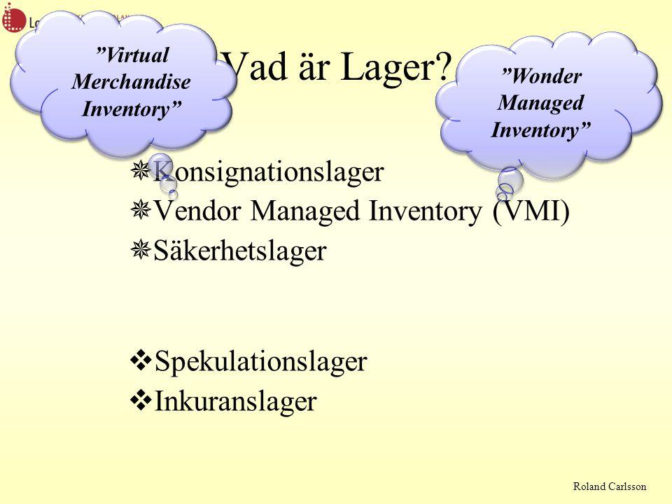 Wonder Managed Inventory