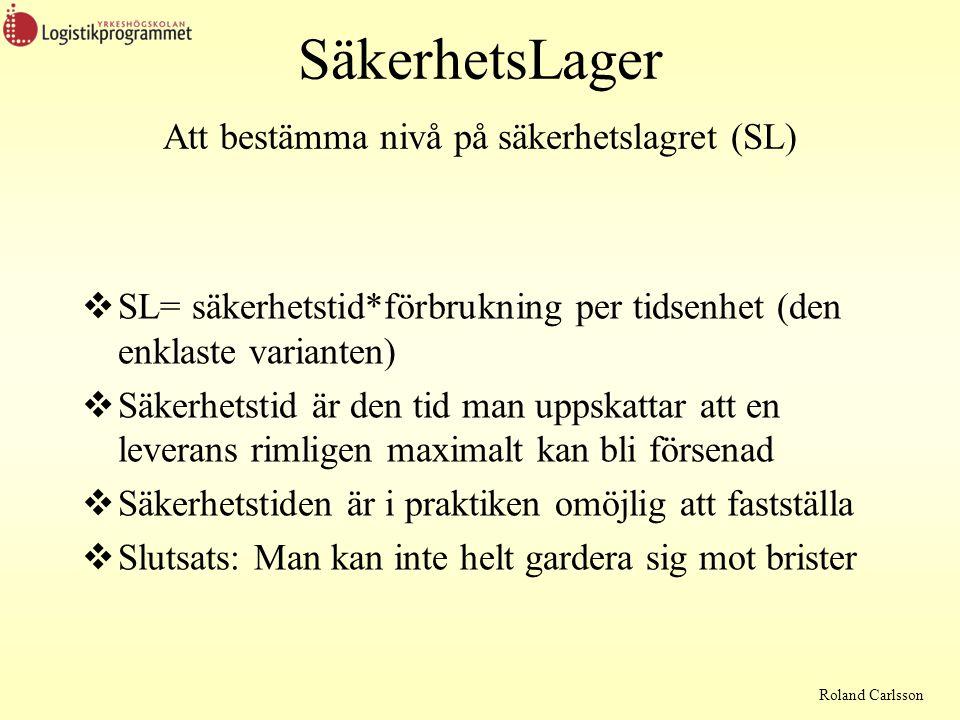 SäkerhetsLager Att bestämma nivå på säkerhetslagret (SL)