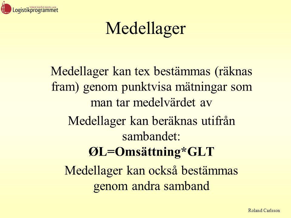 Medellager Medellager kan tex bestämmas (räknas fram) genom punktvisa mätningar som man tar medelvärdet av.