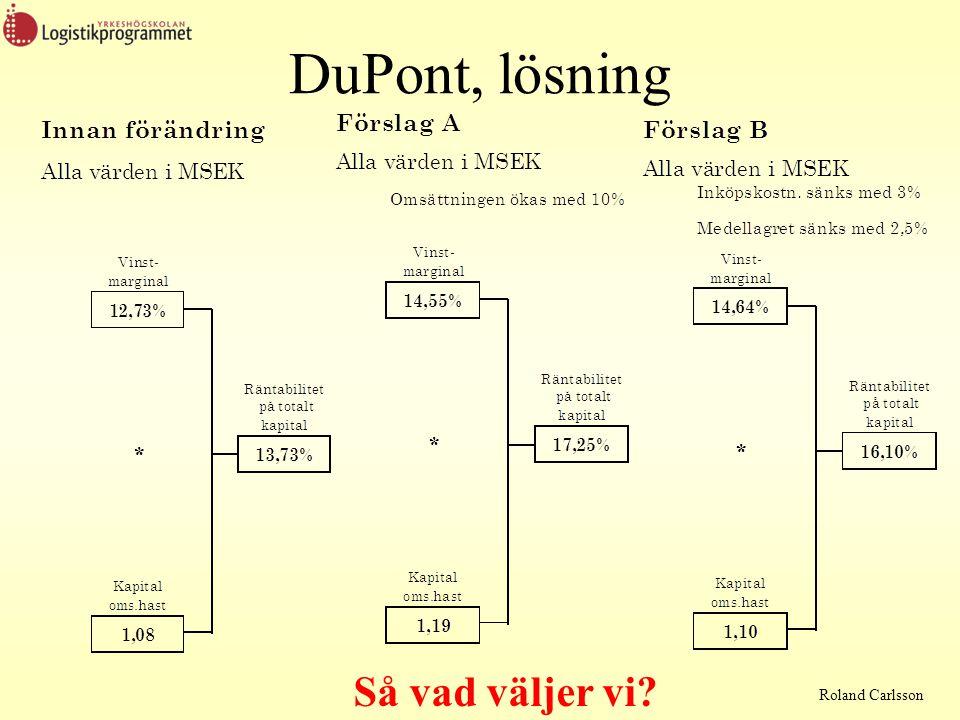 DuPont, lösning Så vad väljer vi