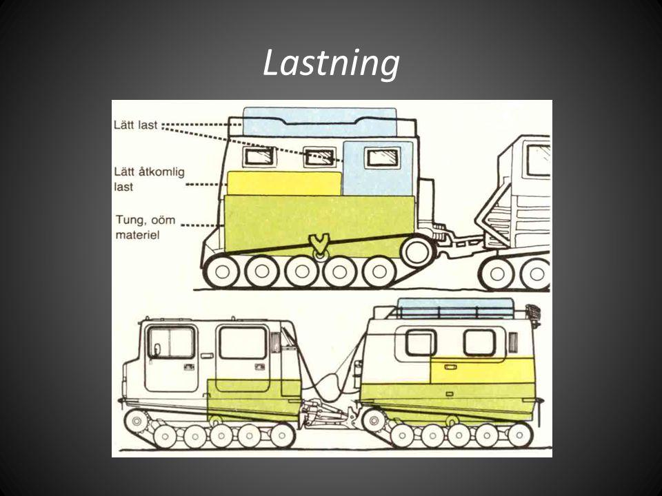 Lastning
