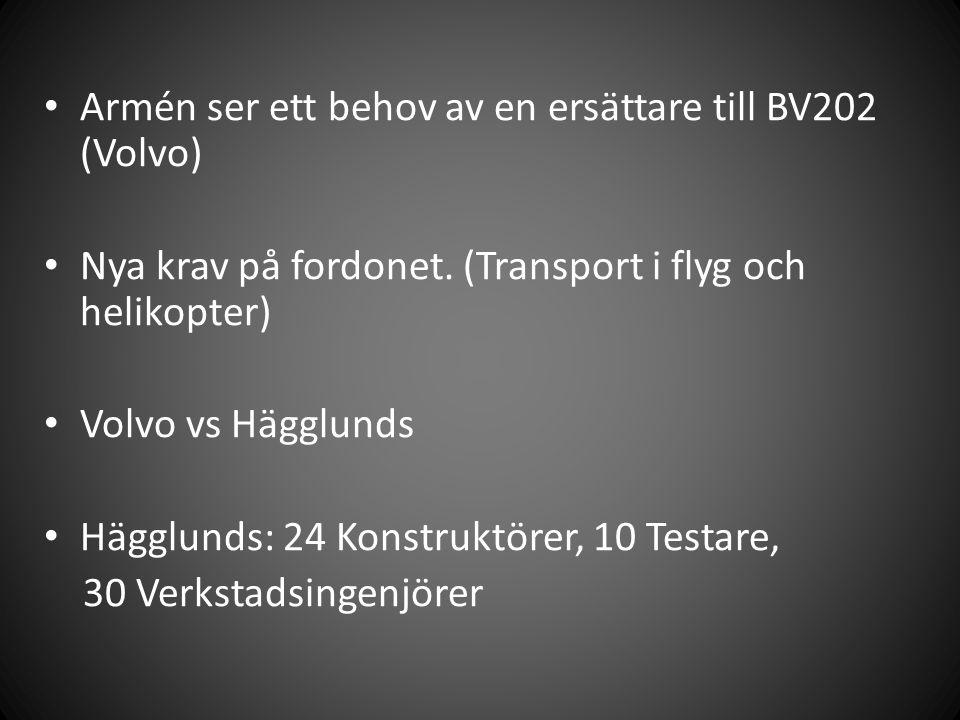Armén ser ett behov av en ersättare till BV202 (Volvo)