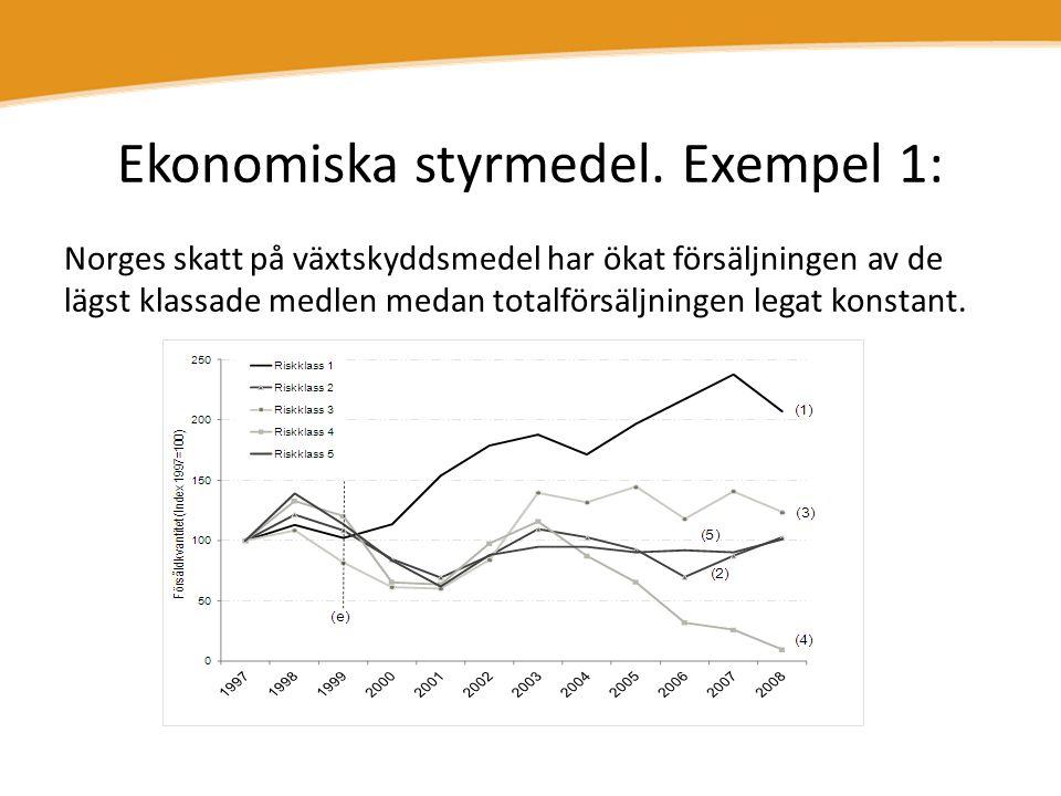 Ekonomiska styrmedel. Exempel 1: