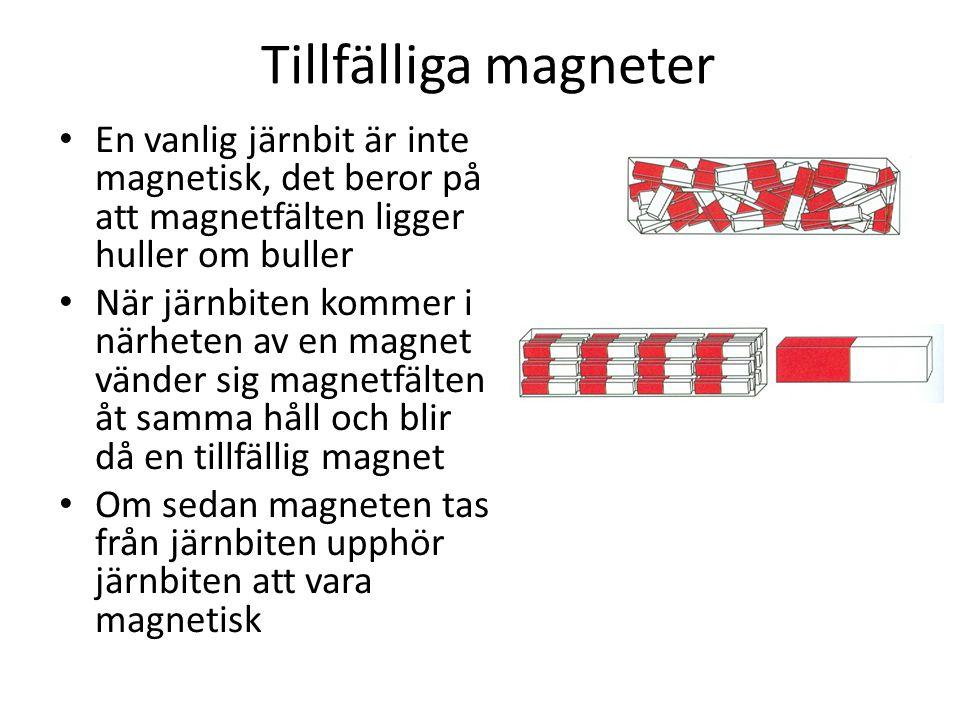 Tillfälliga magneter En vanlig järnbit är inte magnetisk, det beror på att magnetfälten ligger huller om buller.