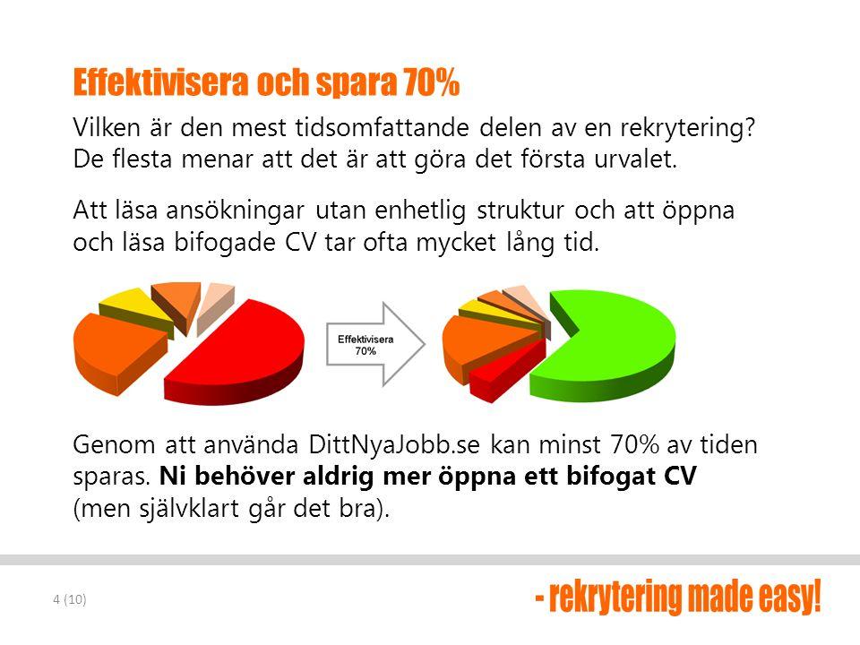 Effektivisera och spara 70%