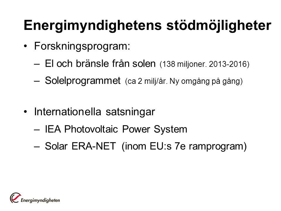 Energimyndighetens stödmöjligheter