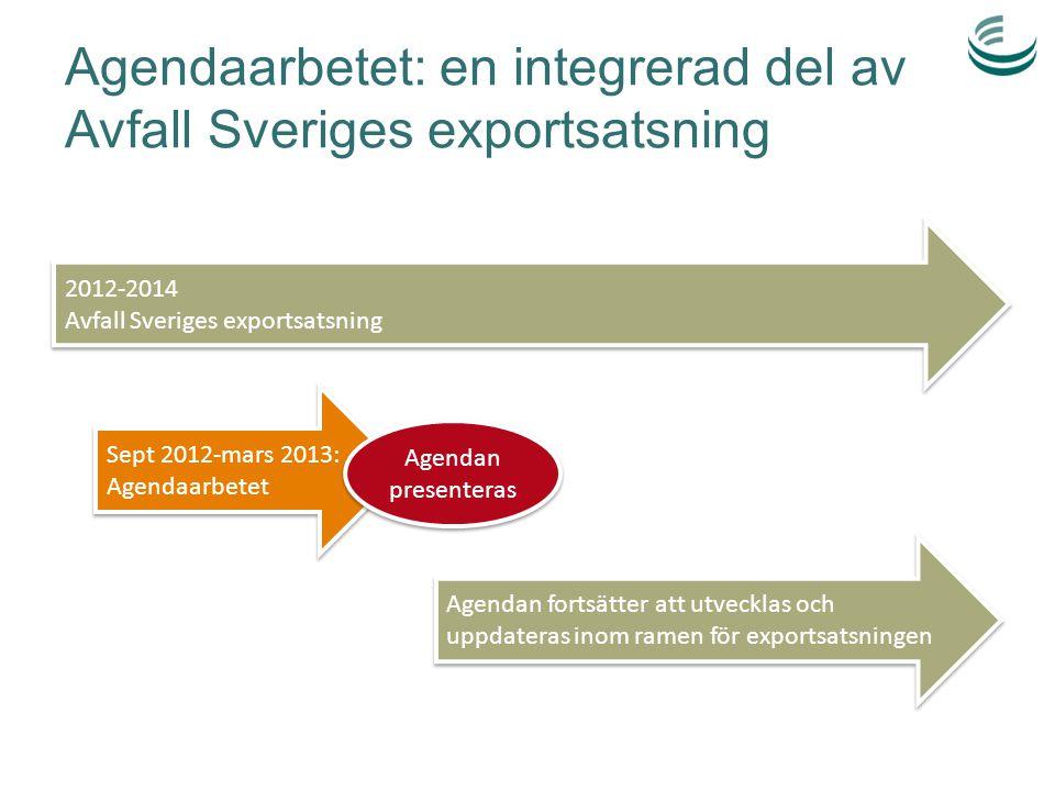 Agendaarbetet: en integrerad del av Avfall Sveriges exportsatsning