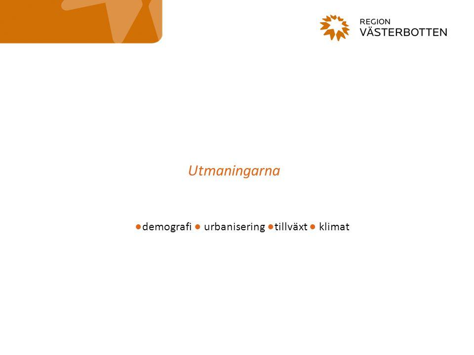 ●demografi ● urbanisering ●tillväxt ● klimat