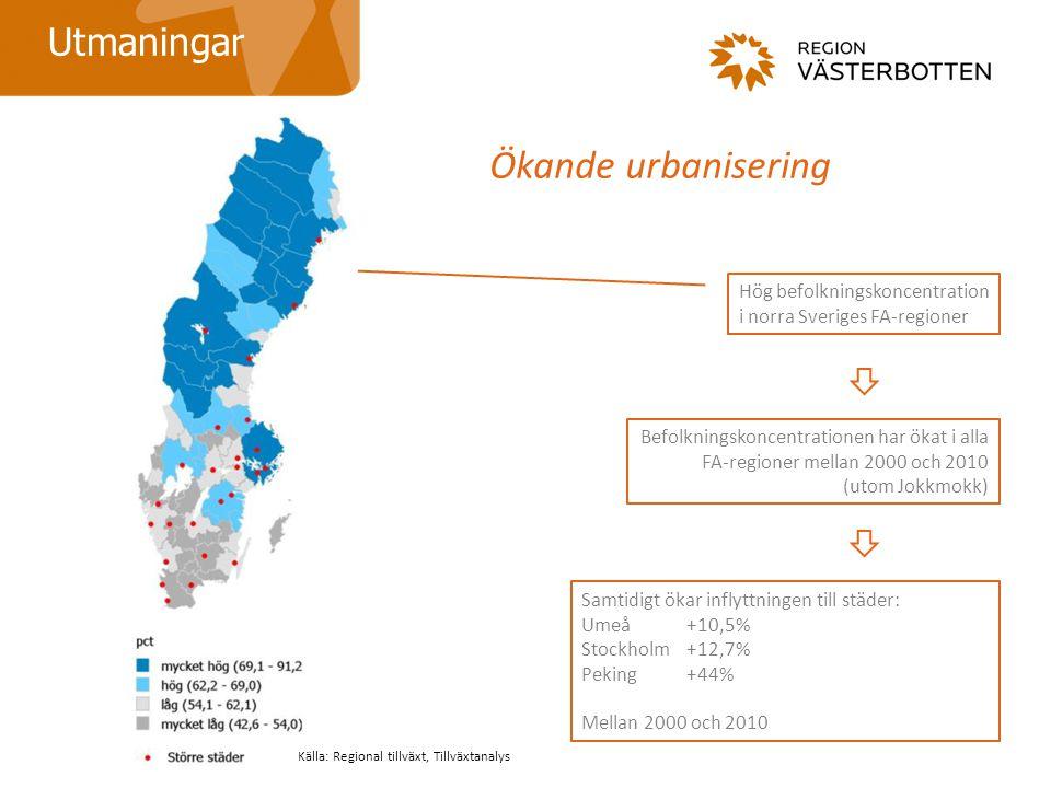 Ökande urbanisering Utmaningar