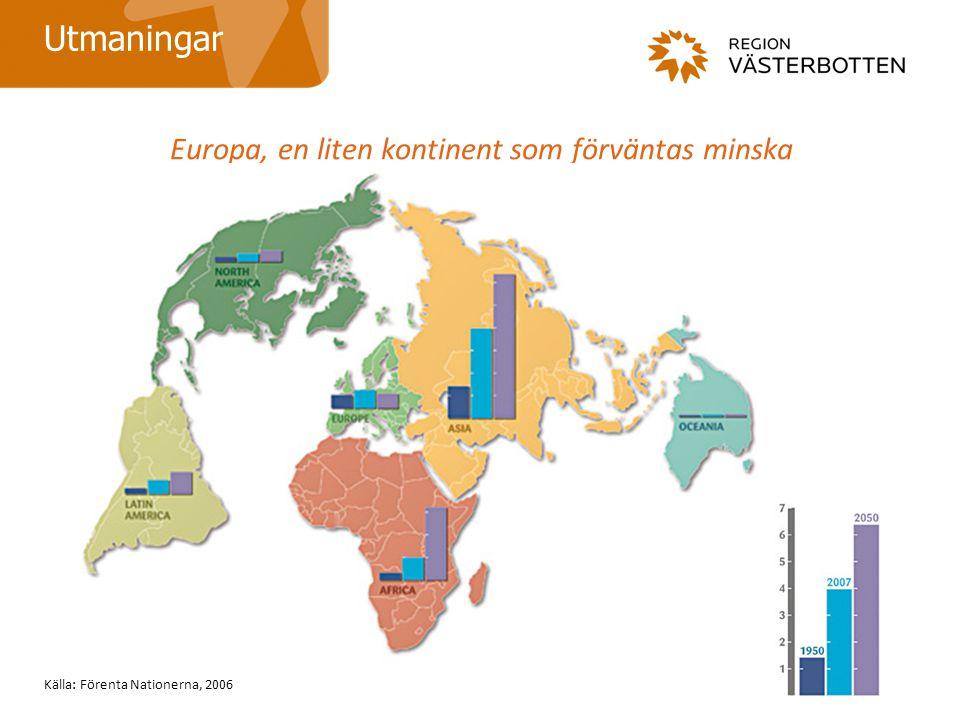 Europa, en liten kontinent som förväntas minska