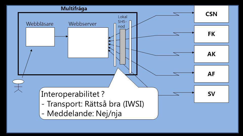 - Transport: Rättså bra (IWSI) - Meddelande: Nej/nja