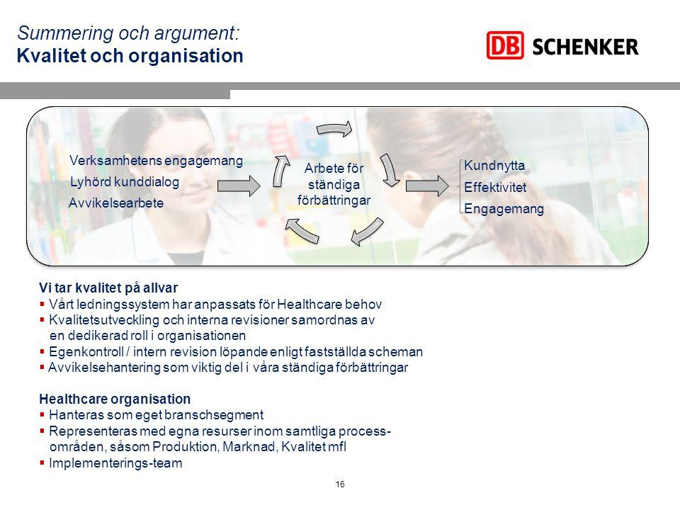 Summering och argument: Kvalitet och organisation