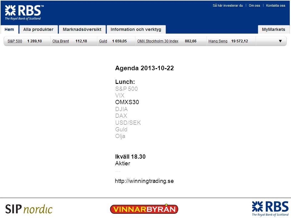 Agenda 2013-10-22 Lunch: S&P 500 VIX OMXS30 DJIA DAX USD/SEK Guld Olja