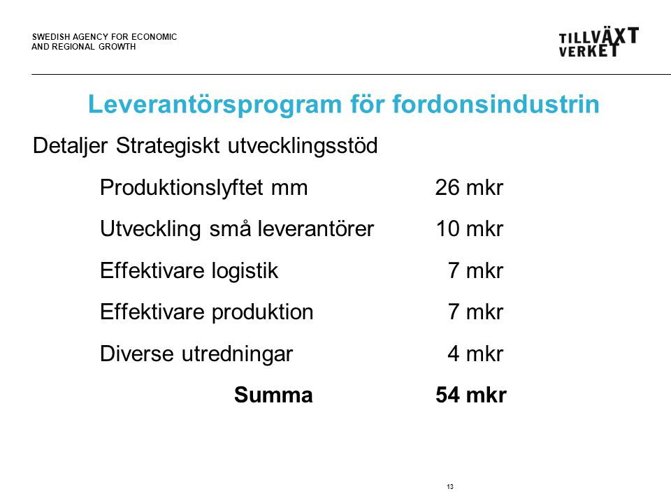 Leverantörsprogram för fordonsindustrin