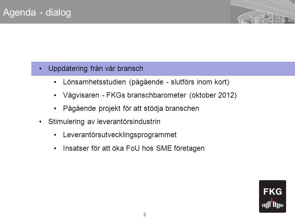 Agenda - dialog Uppdatering från vår bransch