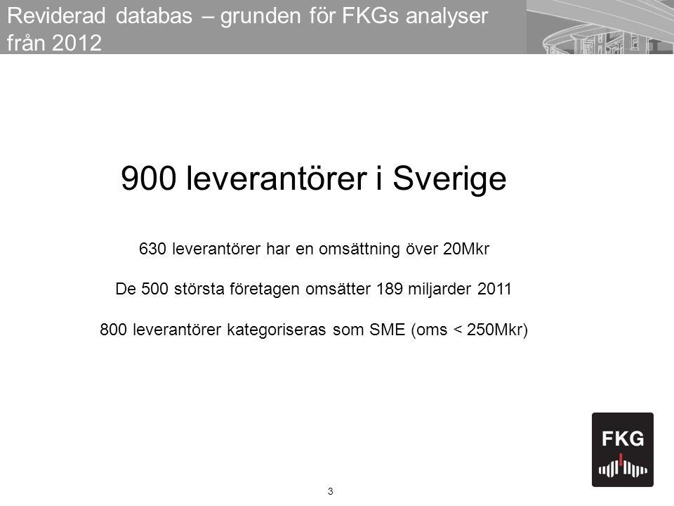 900 leverantörer i Sverige