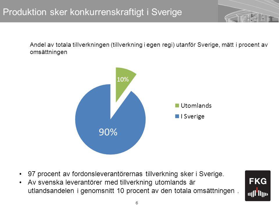 Produktion sker konkurrenskraftigt i Sverige